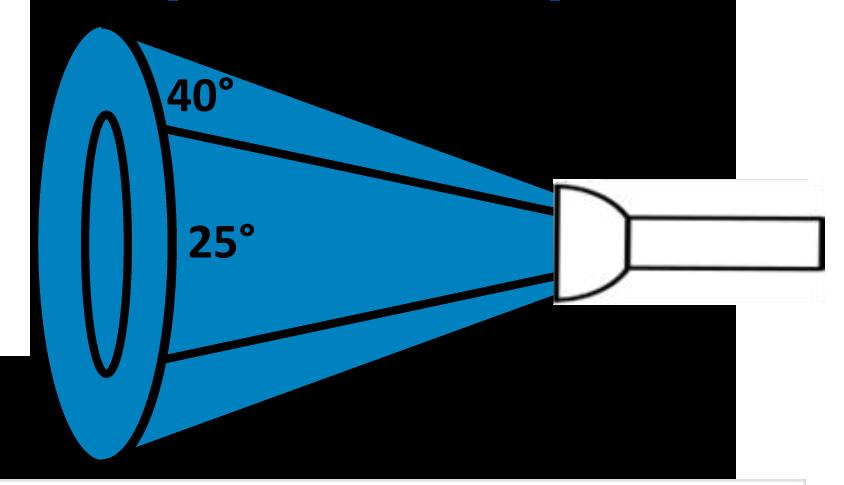 Advantage_Focused_Light_Beam_Hepatochem_Interchim_1018
