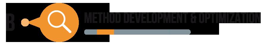 B_Method_Development_Interchim_0318