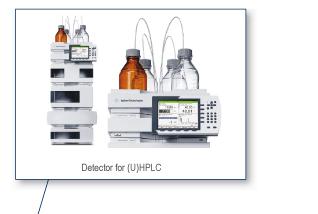 Detector for (U)HPLC