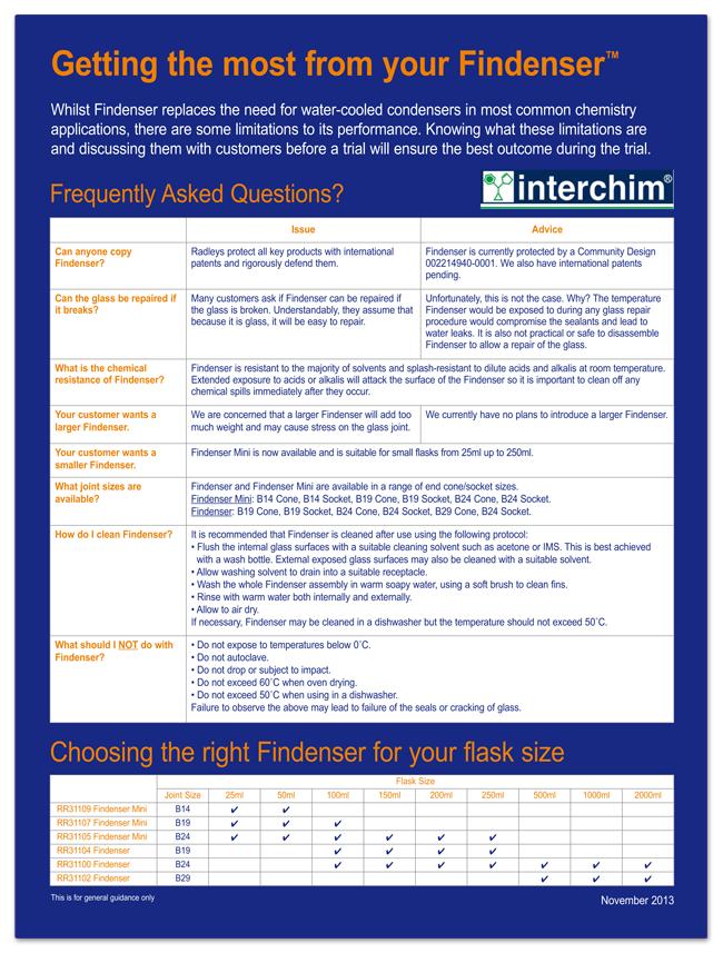 Findenser_FAQ_Radleys_Interchim_0218