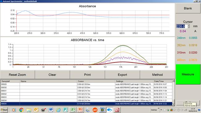 FlowWave_Absorbance_Uniqsis_Interchim_0816