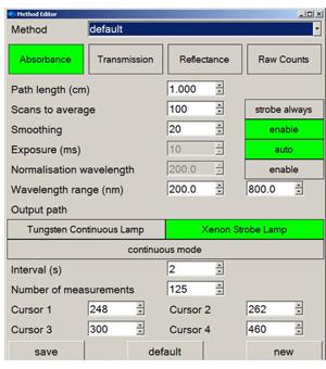 FlowWave_Method_Uniqsis_Interchim_0816