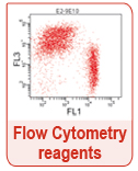 Flow_Cytometry_Reagents_Interchim_0416