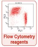 Flow_Cytometry_Reagents_Interchim_0416