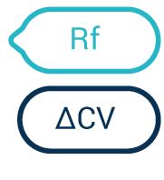 Icon_ApplicationRF_Interchim_0418