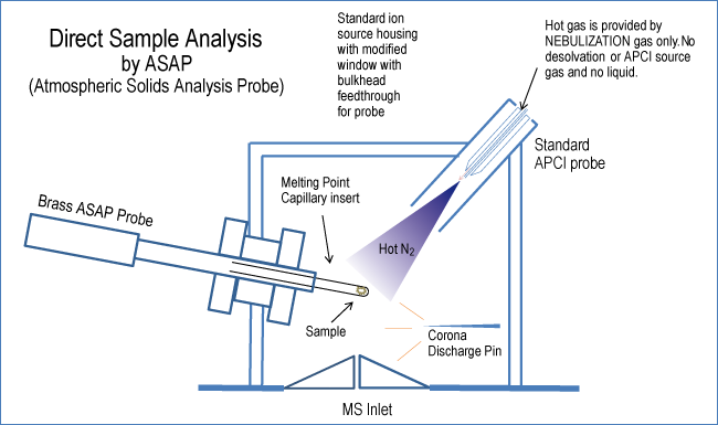 Mass_Spectrometer_Advion_Interchim_0916