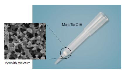 MonoTip_GL-Sciences_Interchim_0217