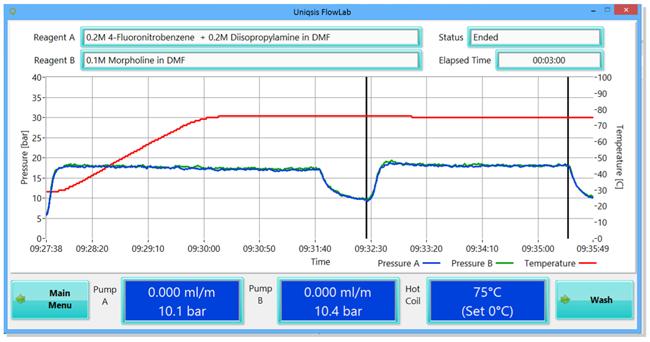 Real-Time_Monitoring_Uniqsis_Interchim_0516