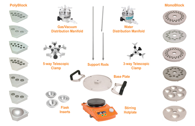 StarFish™ Multi-Experiment Work Station - Synthesis Systems