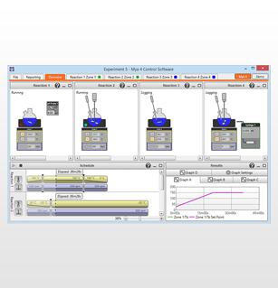 Vignette_Overview_Screen_MYA4_Radleys_Interchim_1220